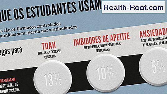 A világ legegyszerűbb fogyókúrás módszere | Well&fit Intuniv fogyás felnőttek